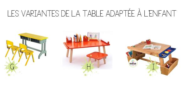 table activite enfant ouistitipop. Black Bedroom Furniture Sets. Home Design Ideas